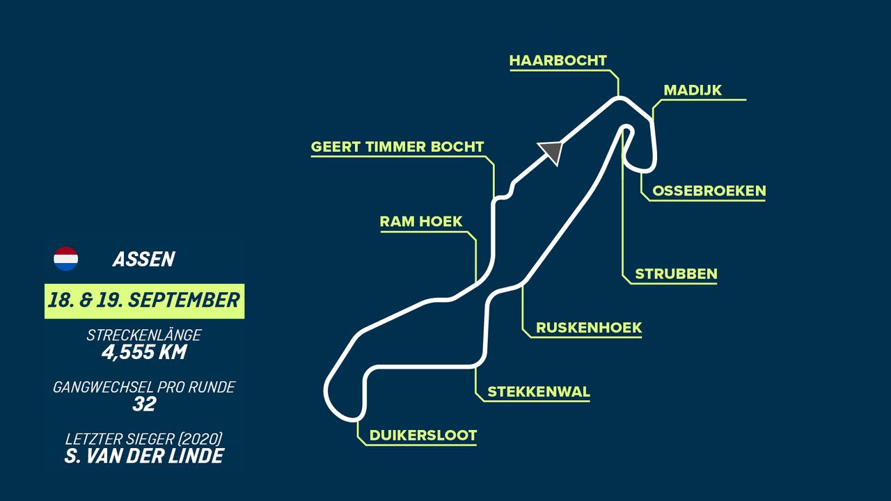 Assen (17.09. bis 19.09.) - Die längste Tribüne Europas - Bildquelle: ran racing