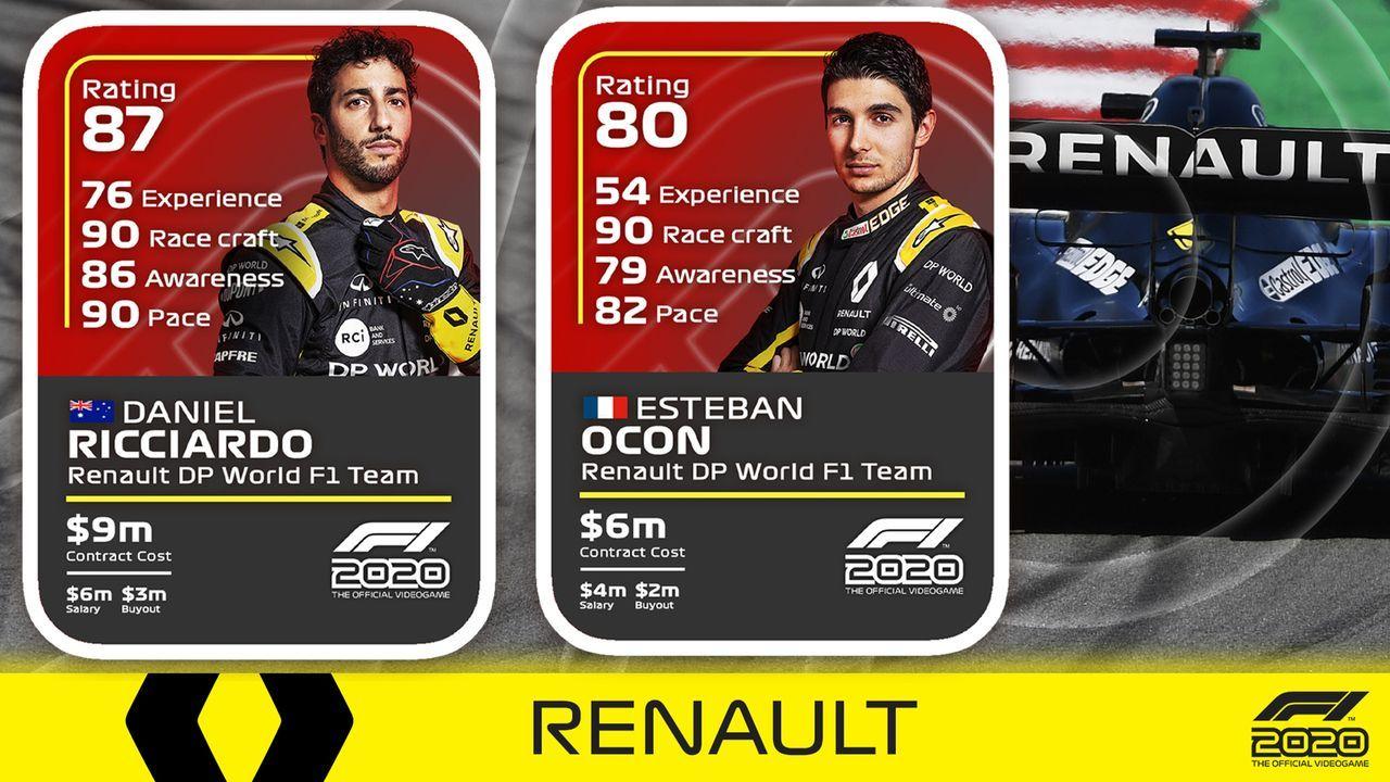 Renault - Bildquelle: F1/Twitter