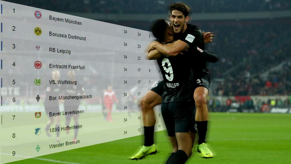 Bundesliga 8. platz europa