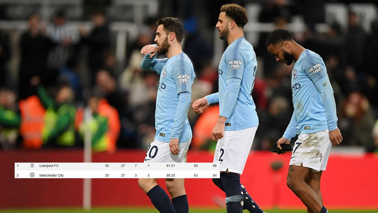 Nachholspiel: City verliert Stadtderby gegen United - Bildquelle: 2019 Getty Images