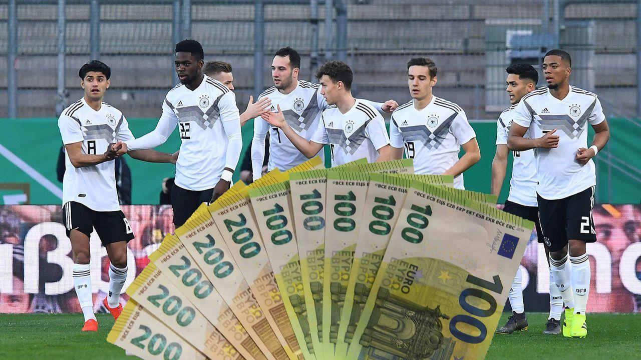 Die Prämien der U21-Nationalspieler - Bildquelle: imago images / Revierfoto