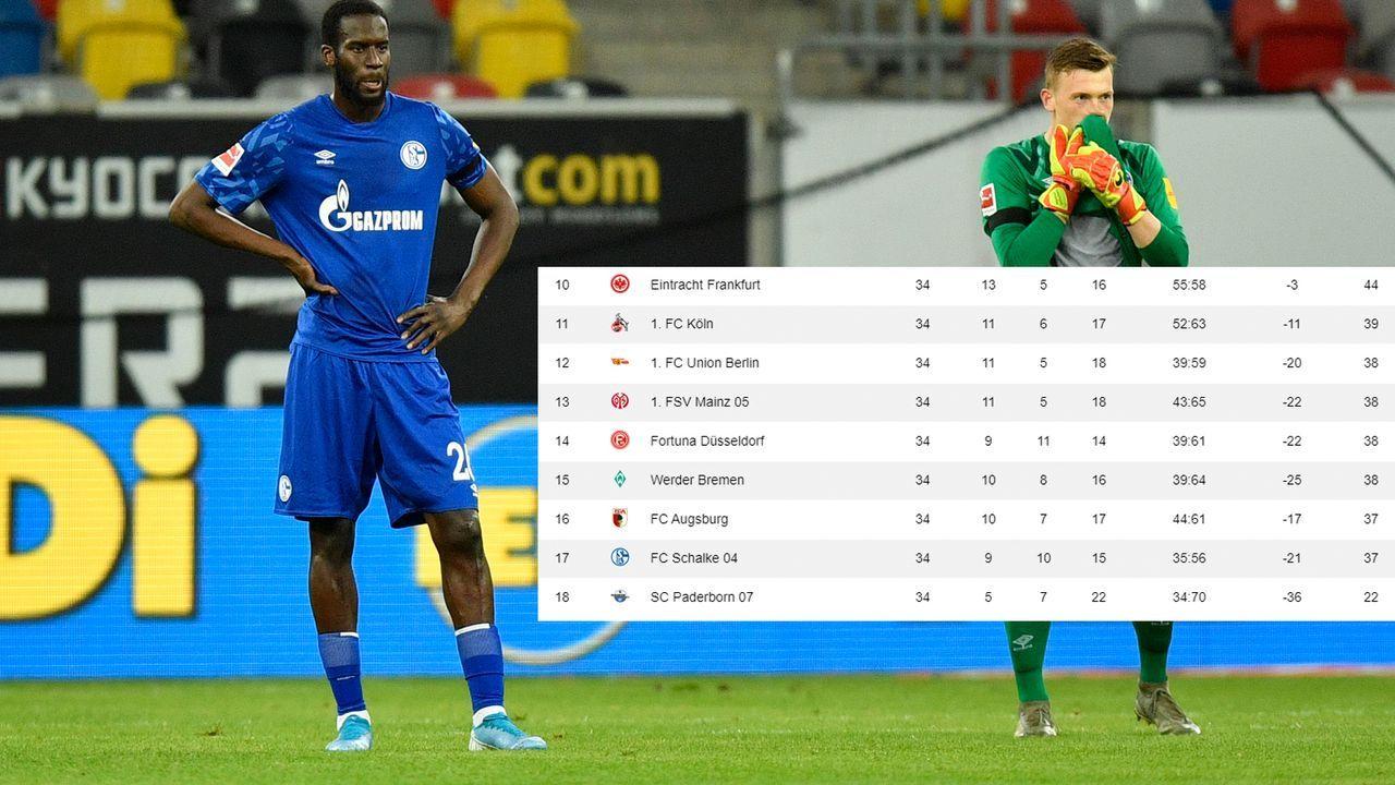 Der FC Schalke 04 steigt ab - Bildquelle: 2020 Pool