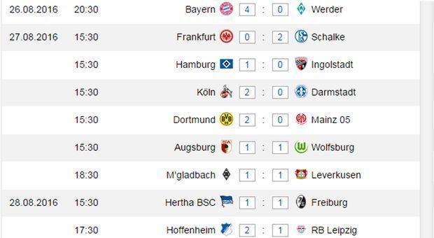 Tipps 3. Spieltag Bundesliga