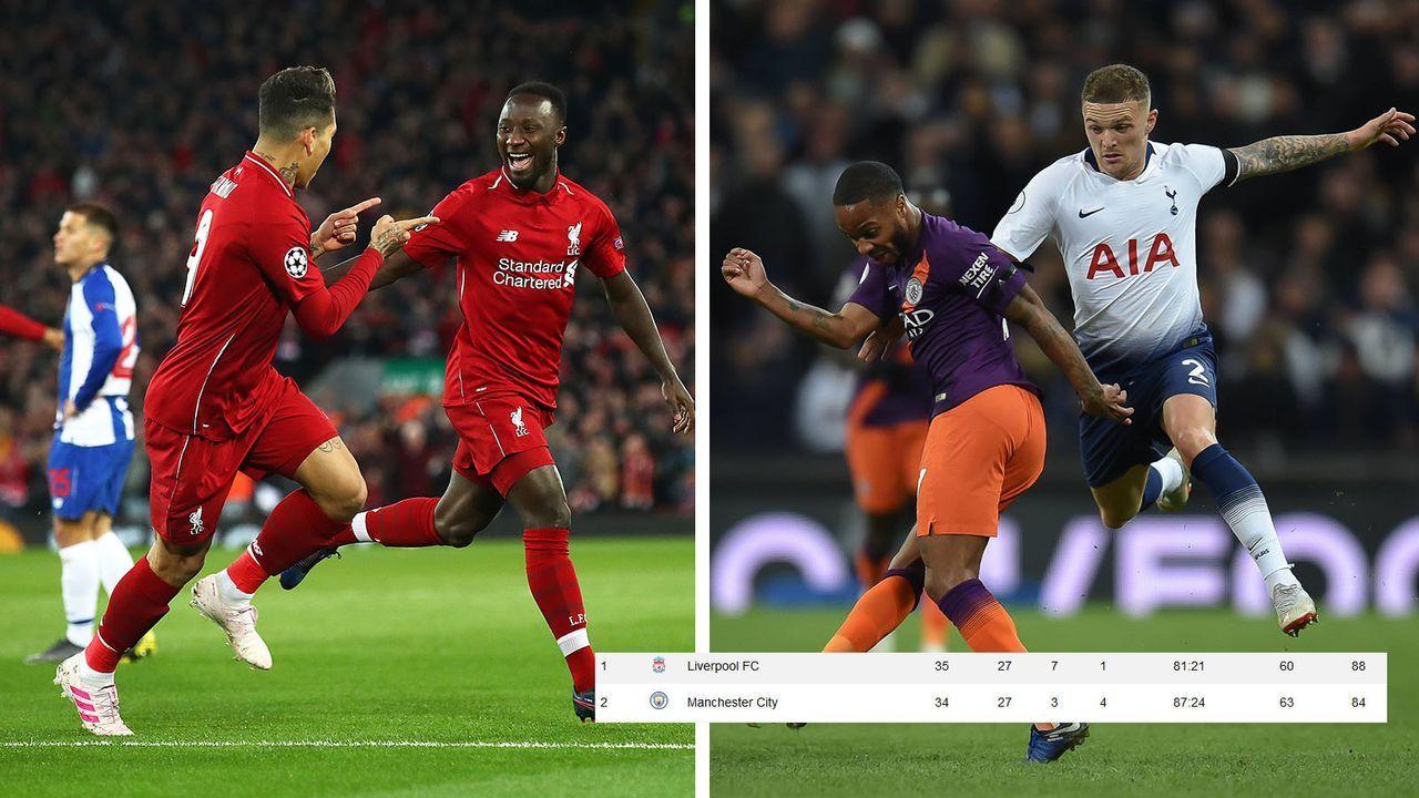 35. Spieltag: Spurs entführen Punkt bei City - Bildquelle: 2019 Getty Images