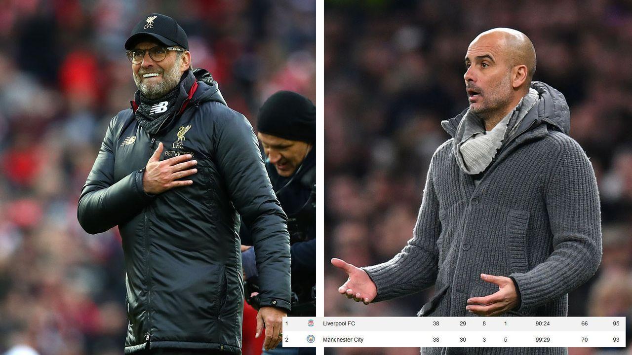 38. Spieltag: Klopp jubelt, Guardiola schaut in die Röhre  - Bildquelle: 2019 Getty Images