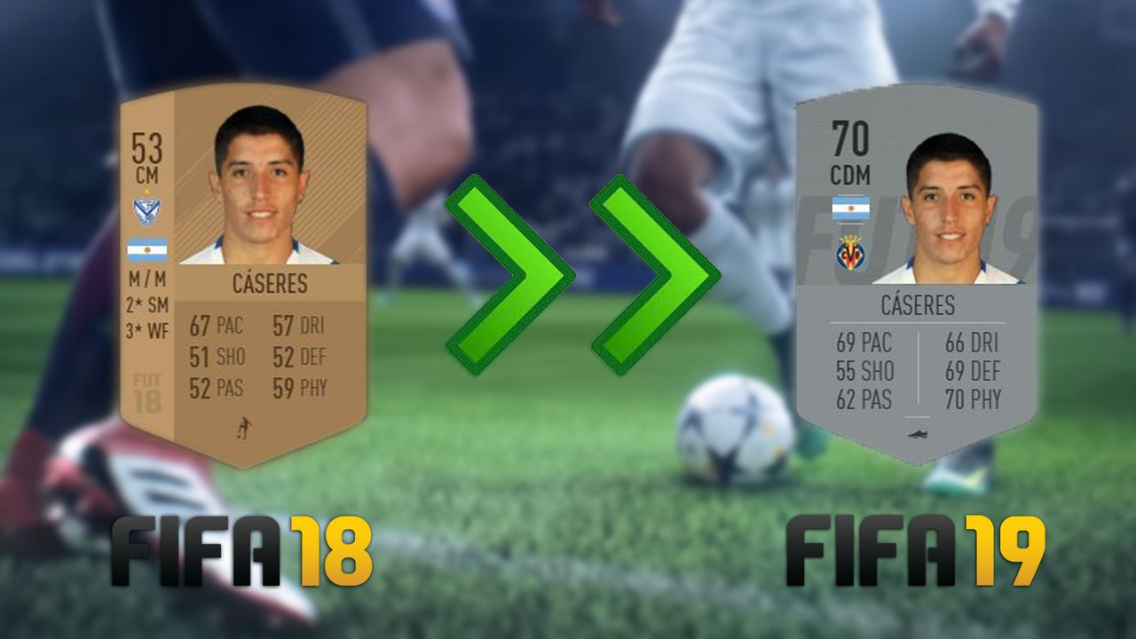Santiago Cáseres - Rating +17 - Bildquelle: EA Sports / Futhead