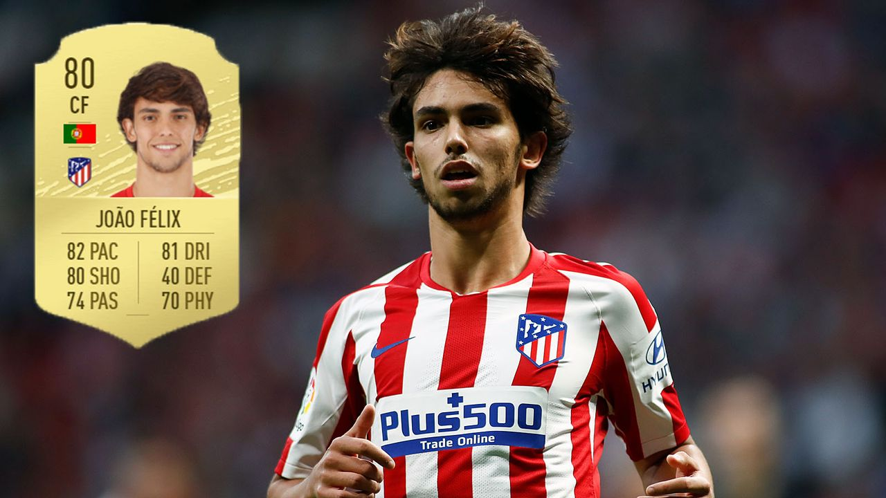 Angriff: Joao Felix (+13/Atletico Madrid) - Bildquelle: imago images/ZUMA Press